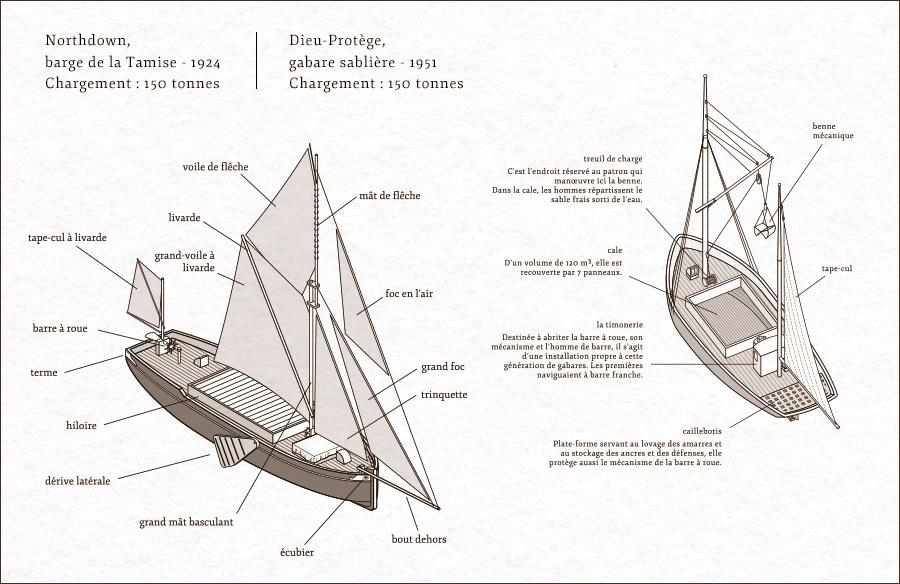 dessin - Northdown, barge de la Tamise - Dieu-Protège, gabare sablière